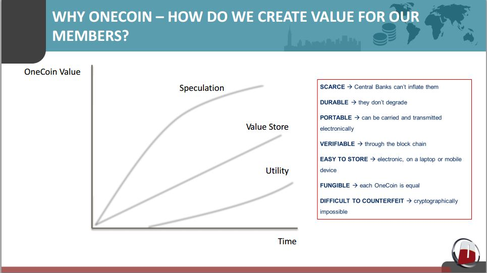 OneCoin Value